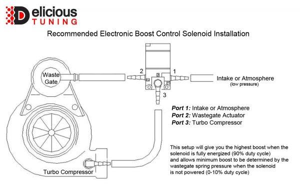 Turbo Boost Solenoid